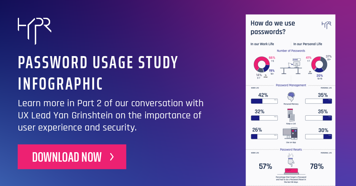 Image for Password Usage Study: A Conversation with Yan Grinshtein