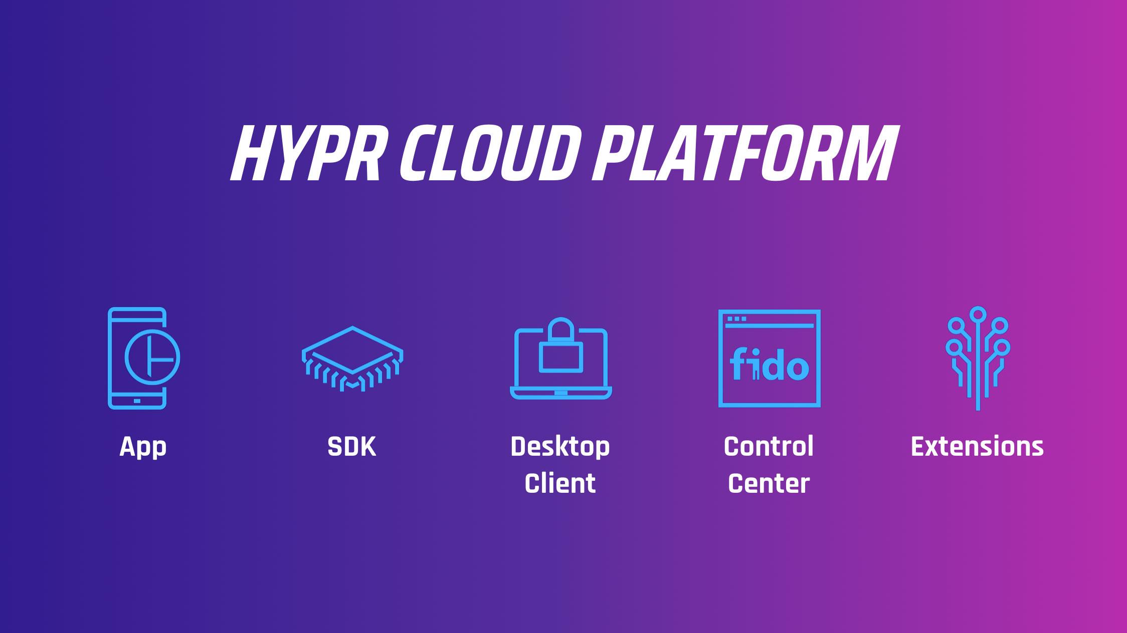 HYPR Cloud Platform 6.7 Release